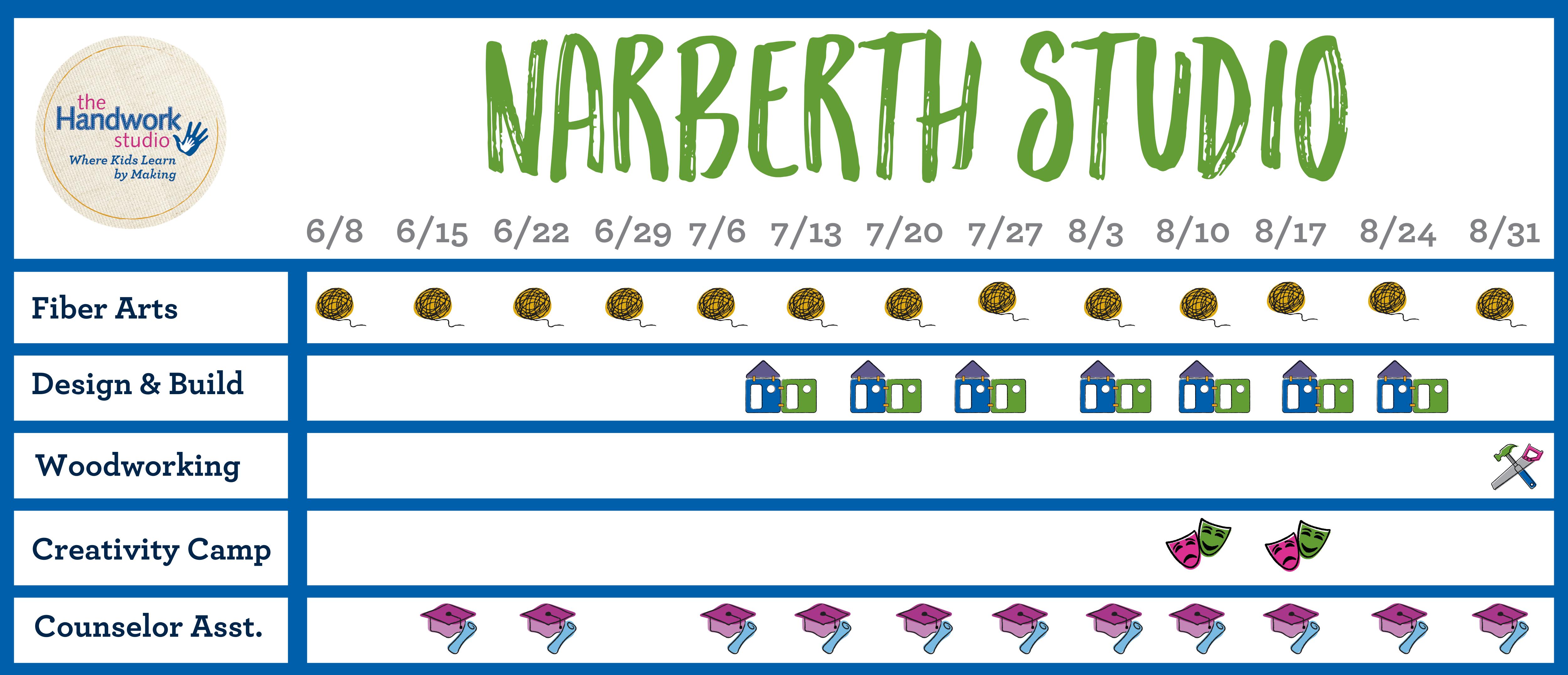 2020 Narberth Summer Camp Graphics Grid