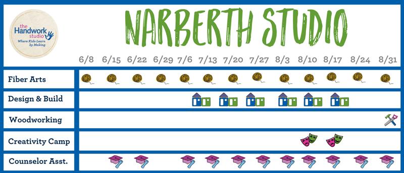 Narberth - grid - 2020-2
