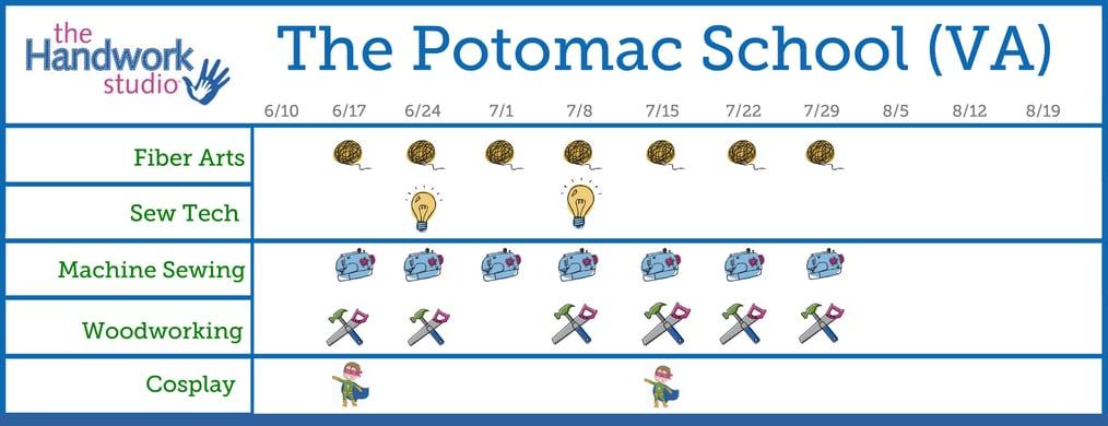 Potomac School ProgramFINAL