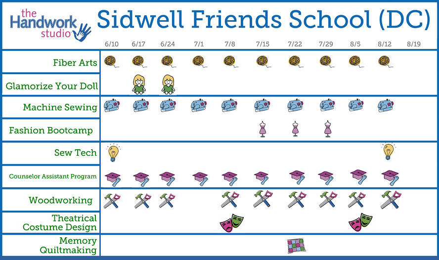 Sidwell Friends School Program 2.0