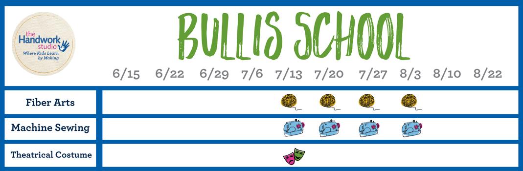 bullis - summer - grid - 2020
