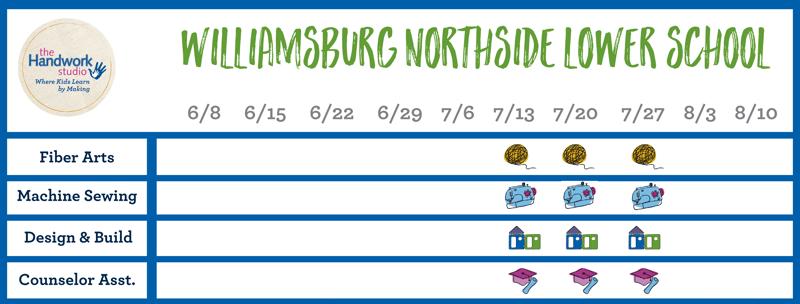 williamsburg - northside - grid - 2020